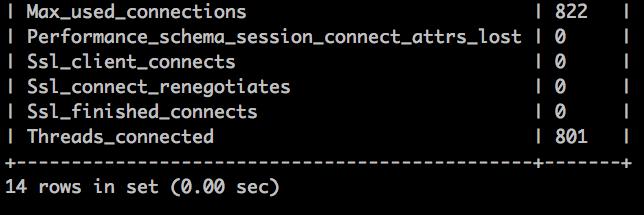 数据库连接数